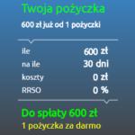 Pożyczka 600 zł – łatwo i za darmo