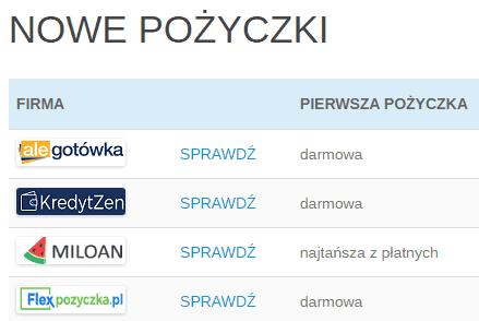 pożyczka 500 zł