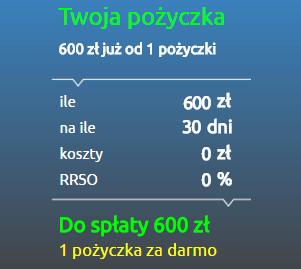 pożyczka 600 zł